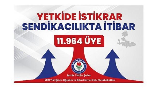 Eğitim-Bir-Sen İzmir'de Yetkisini Güçlendirdi